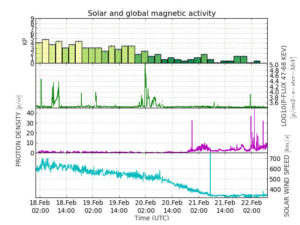 solar_global_magnetic